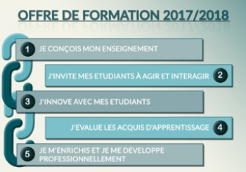 Les formations SAPIENS 2016-2017